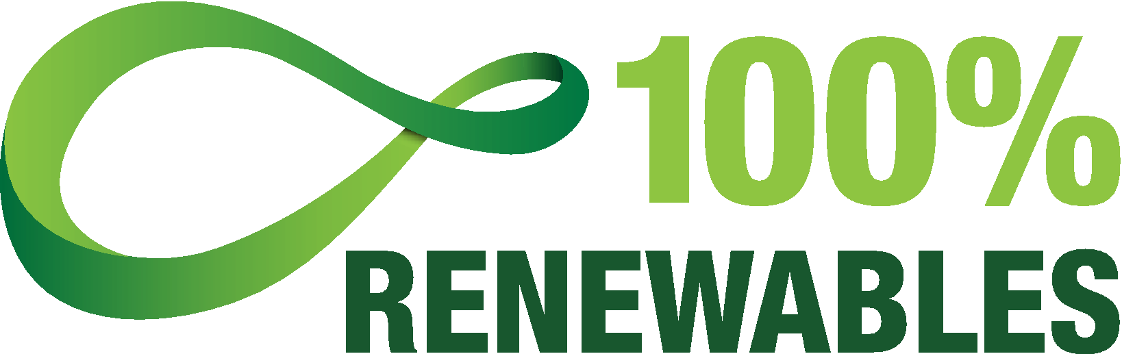 The Global 100% Renewable Energy Platform